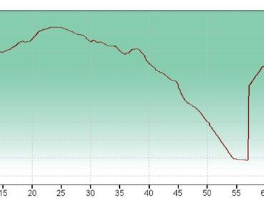 Giro della Val d'Ega – diff. media